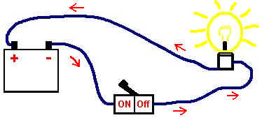 simple electric circuit electricity lesson \u0026 test my schoolhousesimple electric circuit